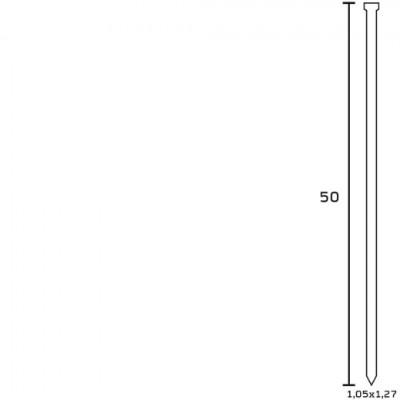 Finettes BEA Type SK 300 pour cloueur 50 mm